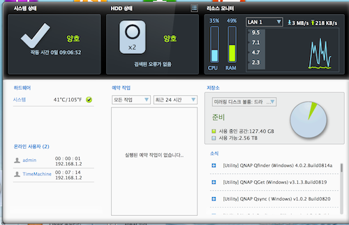 QNAP dashboard